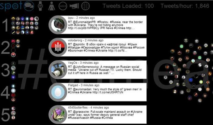 herramientas gratuitas para proyectar tweets-spot