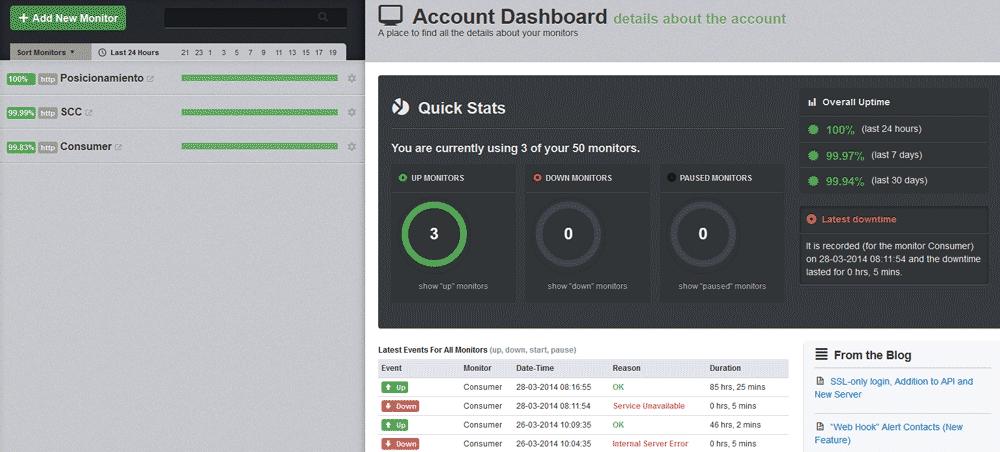 herramientas-gratuitas-para-monitorizar-tu-web-uptimerobot